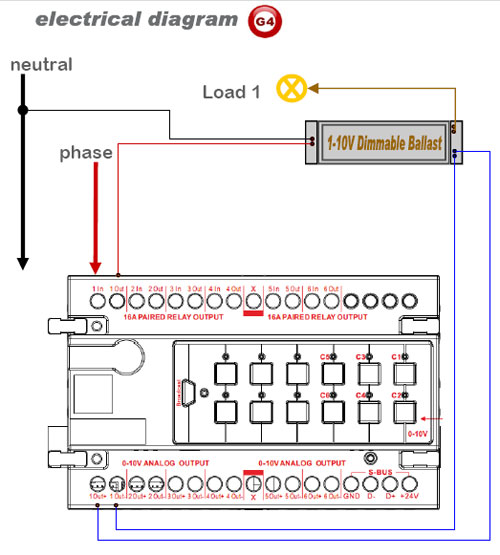 dimmable ballast wiring diagram dimmable free engine image for user manual