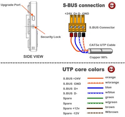Smart-Bus 6 Button Switch Wall Panel - SB-6BS-EU - GTIN (UPC-EAN): 0610696254269