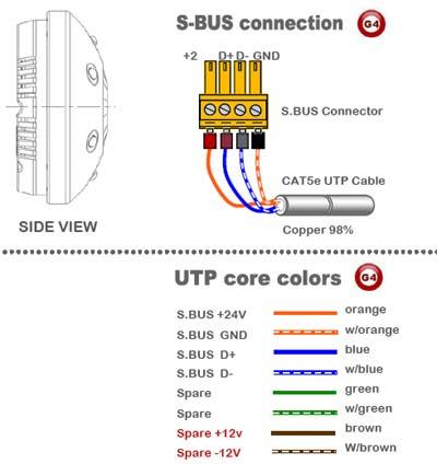 Smart-Bus 9 in 1 Multifunction Sensor (G4) - SB-9in1T-CL - GTIN (UPC-EAN): 0610696253996