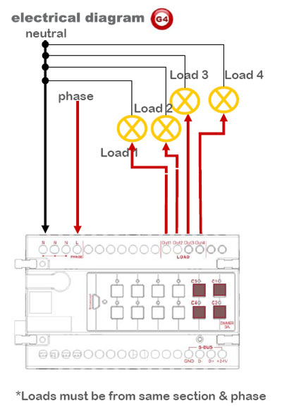 electrical diagram smart bus dimmer 4ch 3amp ch, din rail mount (g4) sb dim4c3a dn dynalite wiring diagram at nearapp.co