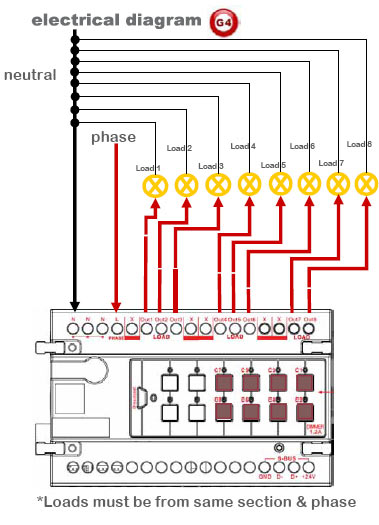 SmartBus Dimmer 8ch 1.5Amp /ch - SB-DIM8C1A-DN - GTIN (UPC-EAN): 0610696254702