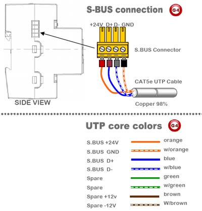 hvac fcu wiring diagram hvac image wiring diagram smart bus fan speed control module g4 sb 6fan5s dn on hvac fcu wiring diagram