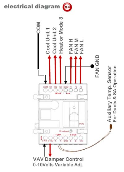 HVAC Fan Relay Wiring Diagram http://www.smarthomebus.com/Smart-Bus-HVAC2--DIN-Rail-Mount-G4-SB-HVAC2-DN-GTIN-UPC-EAN-0610696254767.html