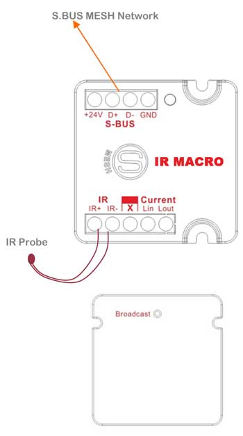 Smart-Bus IR Emitter with Macro & Current Sensor (G4) - SB-IRM-UN - GTIN (UPC-EAN): 0610696254993