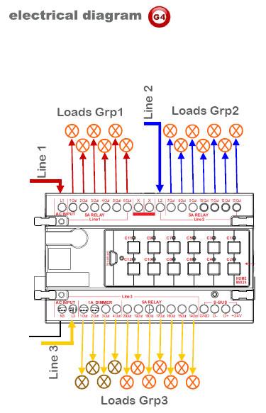 Smartbus Mix24 Controller Din Rail Mount G4 Sb Mix24 Dn