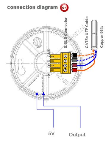 SmartBUS PIR Motion sensor (Simplified) - SB-PIR-CL - GTIN (UPC-EAN): 0610696253989