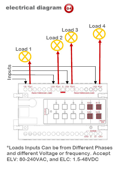 smartcom relay wiring diagram wiring diagram and hernes towbar and trailer centre wiring diagrams