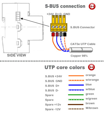 Smart-Bus Relay 8ch 16Amp /ch, DIN-Rail Mount (G4) - SB-RLY8c16A-DN - SBus Connection