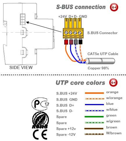 Zone-Beast 23 port Mix Control Module (G4) - SB-ZBeast23-DN - GTIN (UPC-EAN): 0610696254313